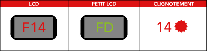 Code panne erreur lave-vaisselle Whirlpool, Laden, Bauknecht FD, F14 ou 14 clignotements