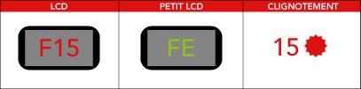 Code panne erreur lave-vaisselle Whirlpool, Laden, Bauknecht FE, F15 ou 15 clignotements