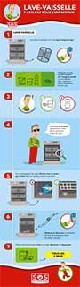 7 Astuces pour entretenir son lave-vaisselle